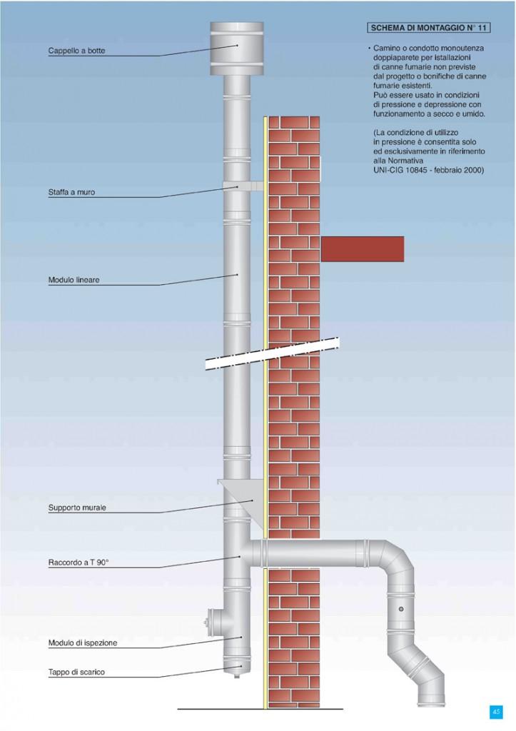 Progettazione con sviluppo fluidodinamico per canne - Canna fumaria esterna per stufa a legna ...